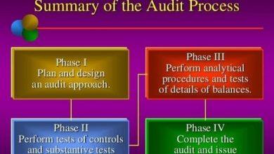 Photo of ما هى مراحل عملية المراجعة [ كورس مراجع الحسابات 2]