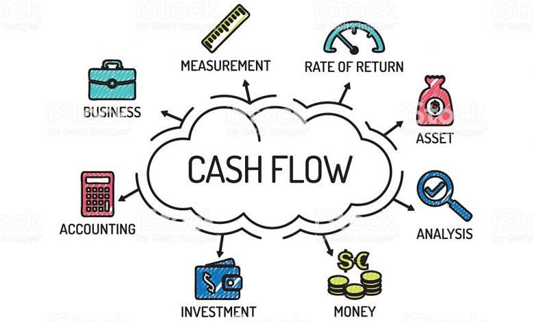 قائمة التدفقات النقدية Cash Flow